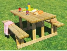 Table Access